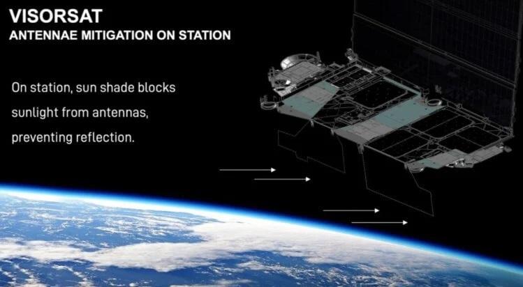 Спутники Starlink стали невидимыми для человеческого глаза