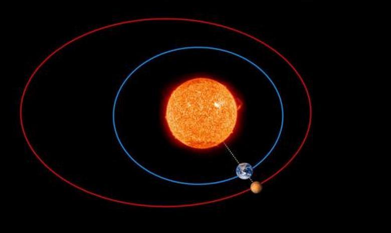Независимый астроном: Марс угрожает Земле планетарной катастрофой