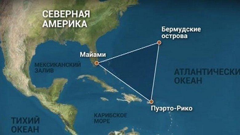 Как подводная лодка США оказалась в петле времени