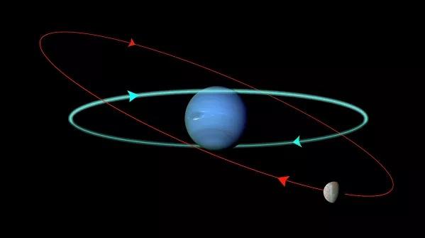 Планеты перешли к ретроградному движению. Пора волноваться?