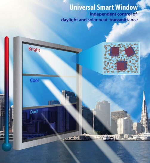 smart-glass-window