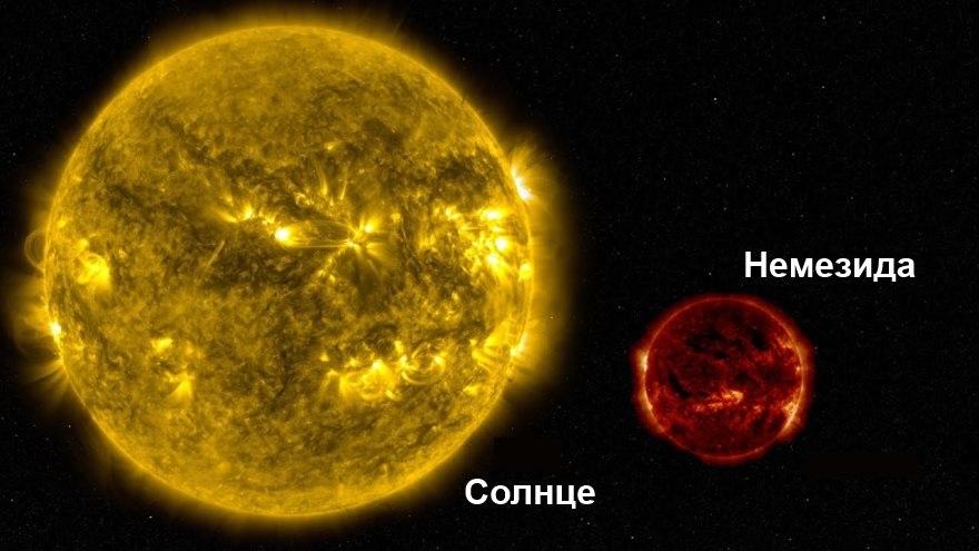 У Солнца был «брат-близнец», но куда он исчез?