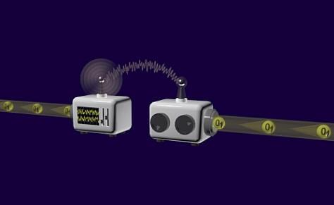 Гибридному методу достаточно одного классического канала связи — не важно, проводного или нет, чтобы надёжно передавать кубиты.