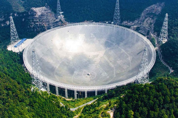 Непонятные сигналы из космоса зафиксировали китайские ученые